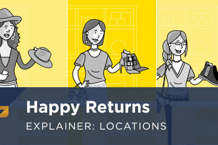 Happy Returns Explainer: Locations-Focussed Infographic