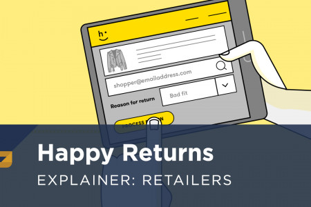 Happy Returns Explainer: Retailer-Focussed Infographic