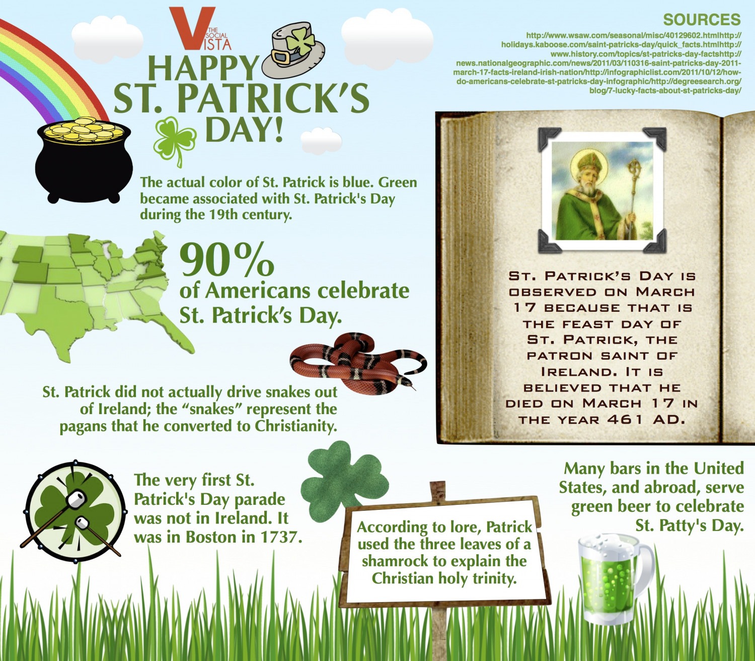 Uncategorized St Patrick Day Facts For Kids happy st patricks day visual ly infographic