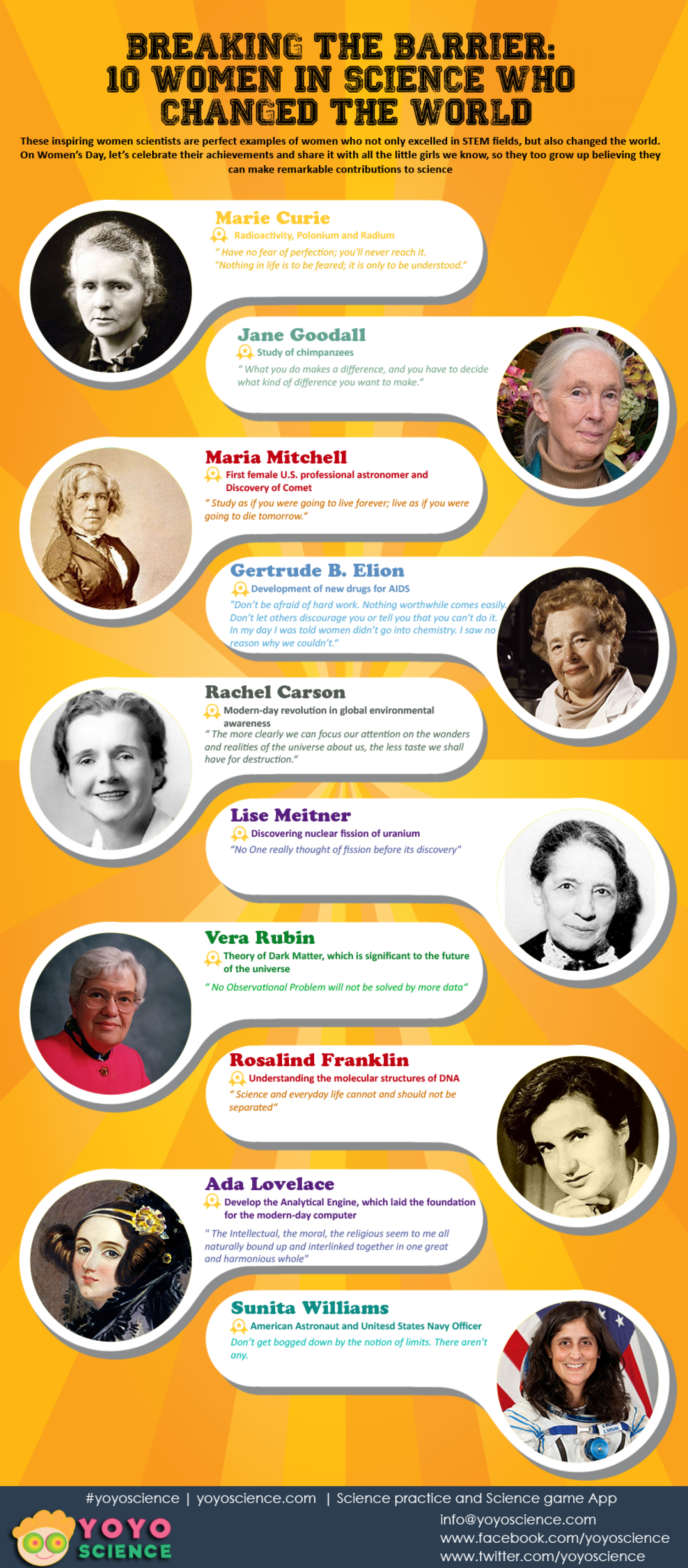 Happy women's international day  let us celebrate, with remembering 10 women in STEM who broke the barriers Infographic
