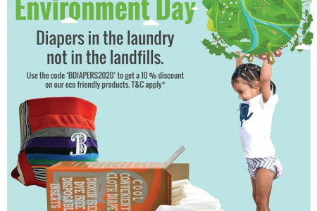 Happy World Environment Day Infographic