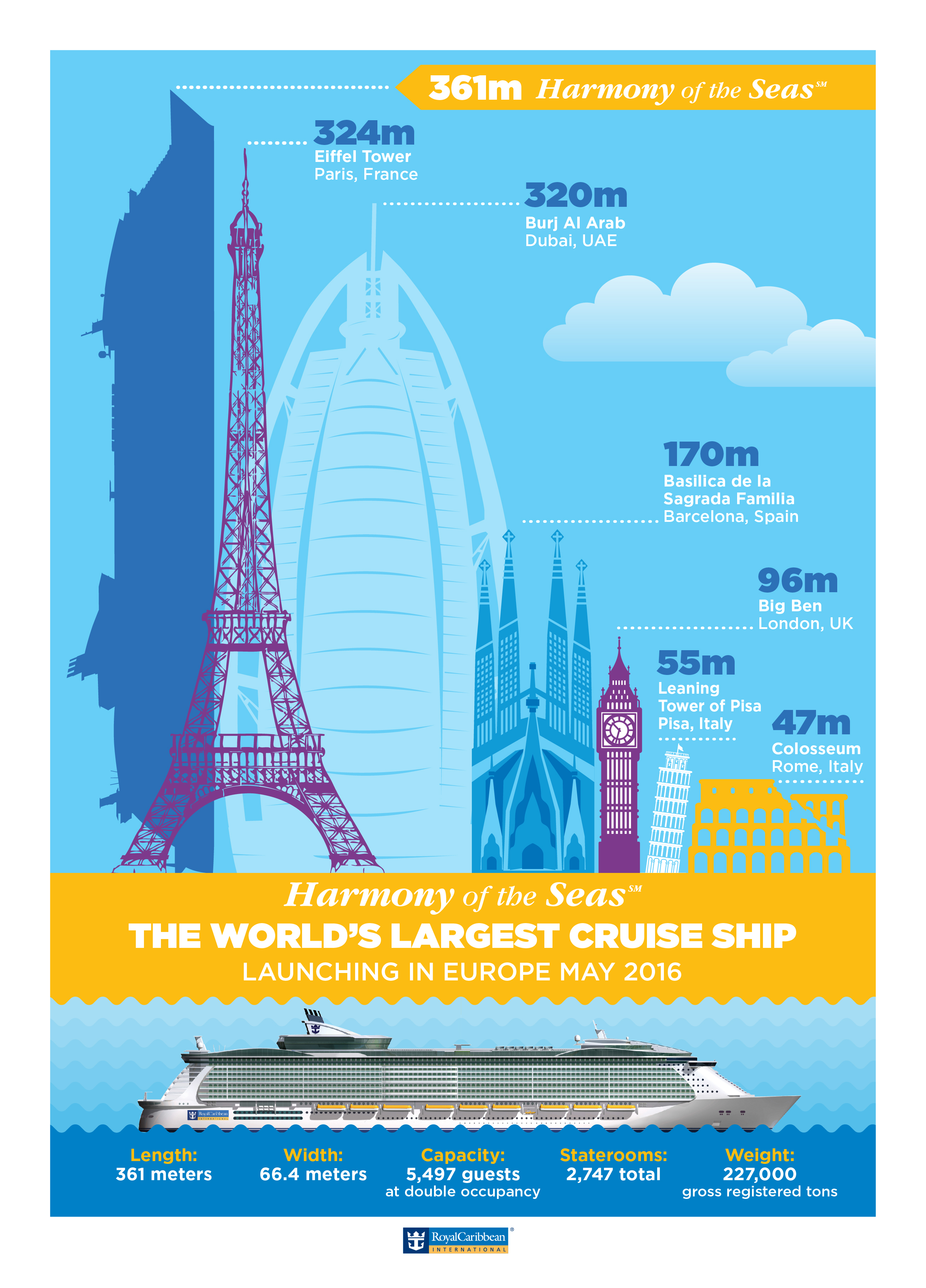 Harmony Of The Seas Worlds Biggest Cruise Ship Royal Caribbean - Largest cruise ship in the world