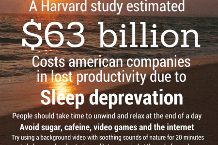 Harvard Study On Sleep Deprevation Infographic
