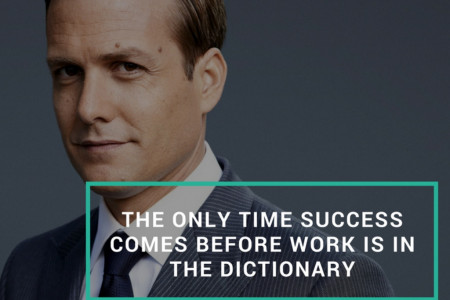 Harvey Specter's Success Guide Infographic