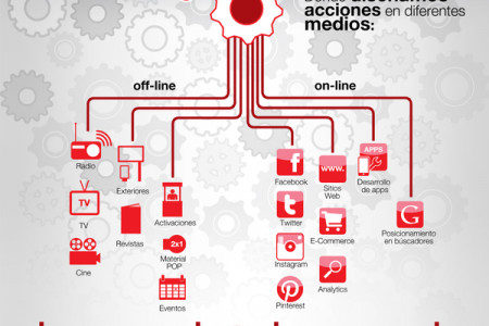 Hashtag Agency Infographic