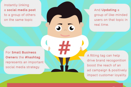 Hashtag On Social Media Infographic