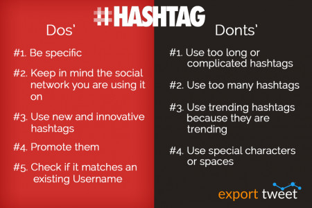 Hashtags - Dos' and Donts' Infographic