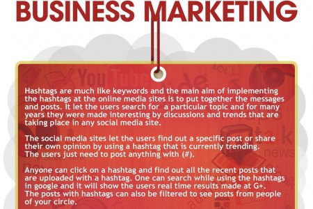 Hashtags Are Great For Business Marketing Infographic