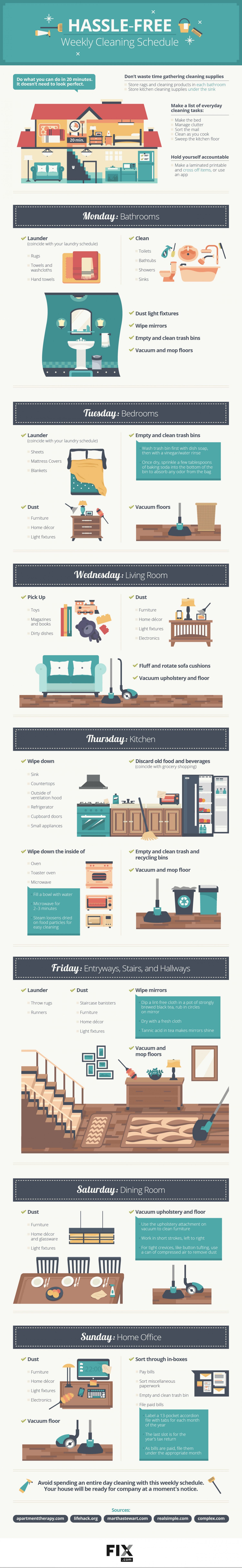 Hassle-Free Weekly Cleaning Schedule Infographic