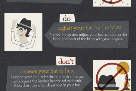 Hat Care Commandments Infographic