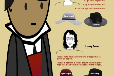 Hat Hunt: How To Find A Perfect Winter Head Wear? Infographic