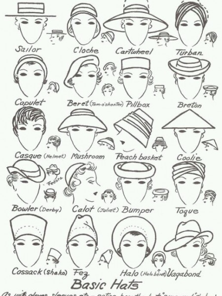 Hat Infographic with 20 Top Hats It's almost vagabond weather. Infographic
