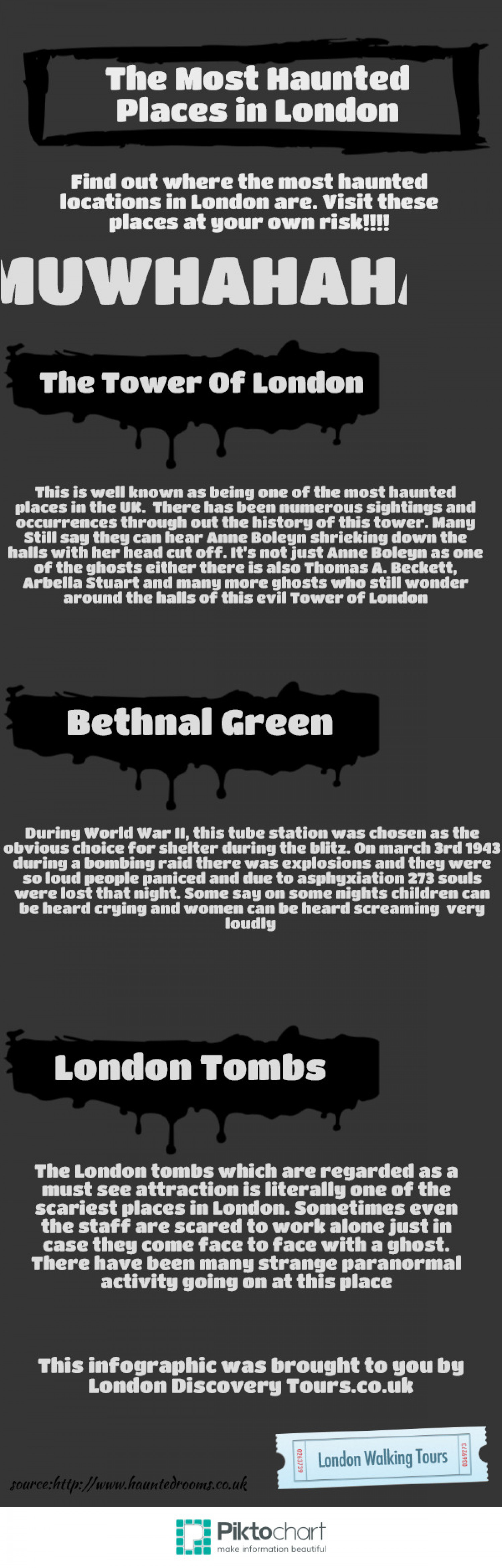 The Most Haunted Places in London Infographic