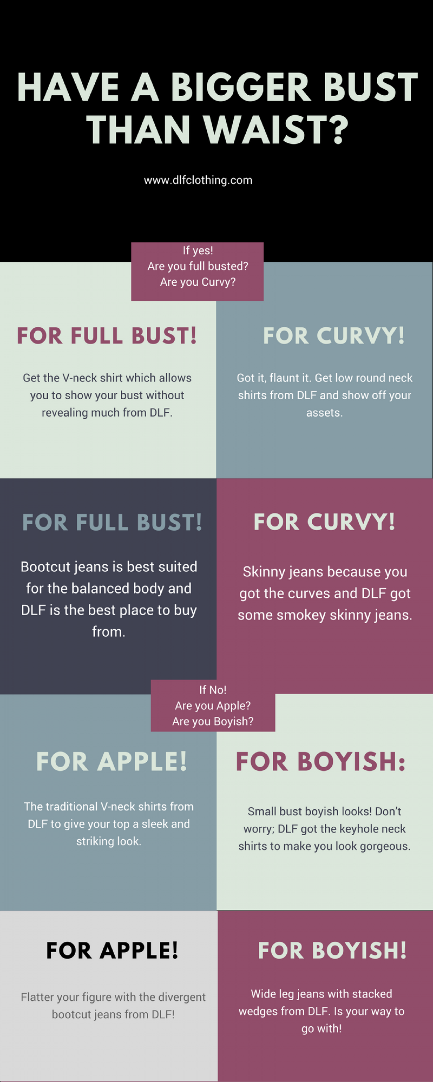 Have a bigger bust than waist? Infographic