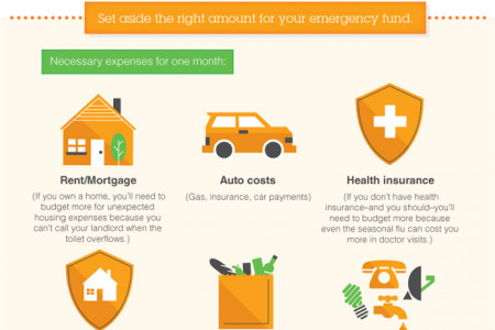 Have an Emergency Fund Infographic