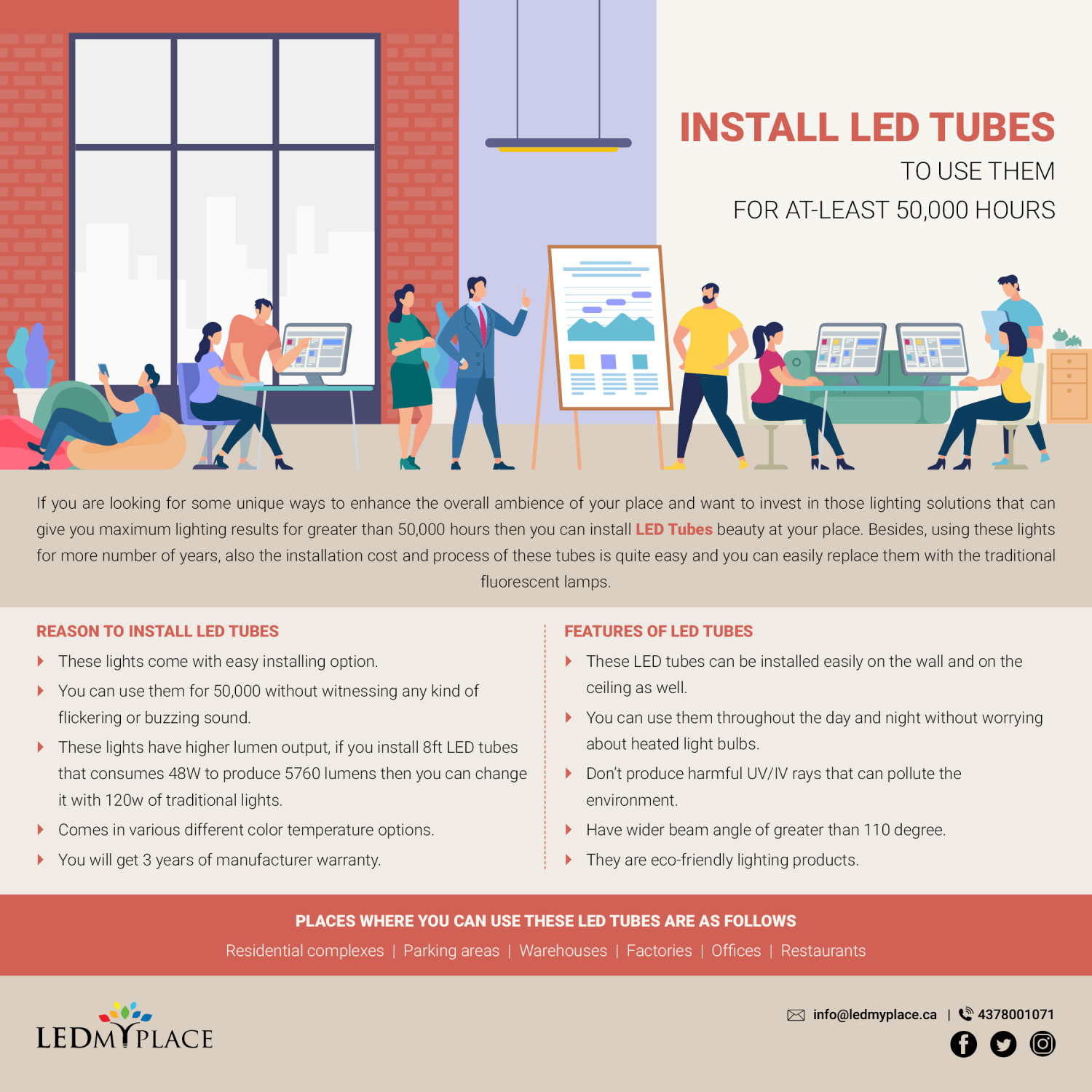 Have Lighting Experince for Years by LED Tubes  Infographic