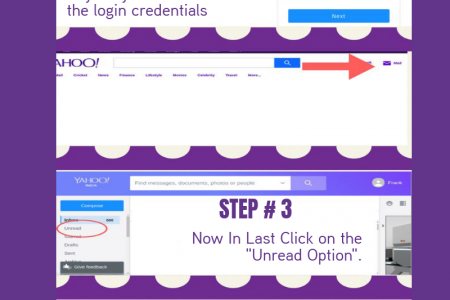 Have Some Unread Mails In Yahoo? Infographic