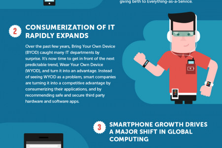 Have You Been Disrupted? Infographic