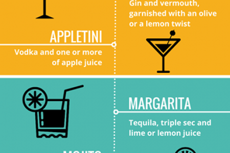 Have you tried ? Infographic