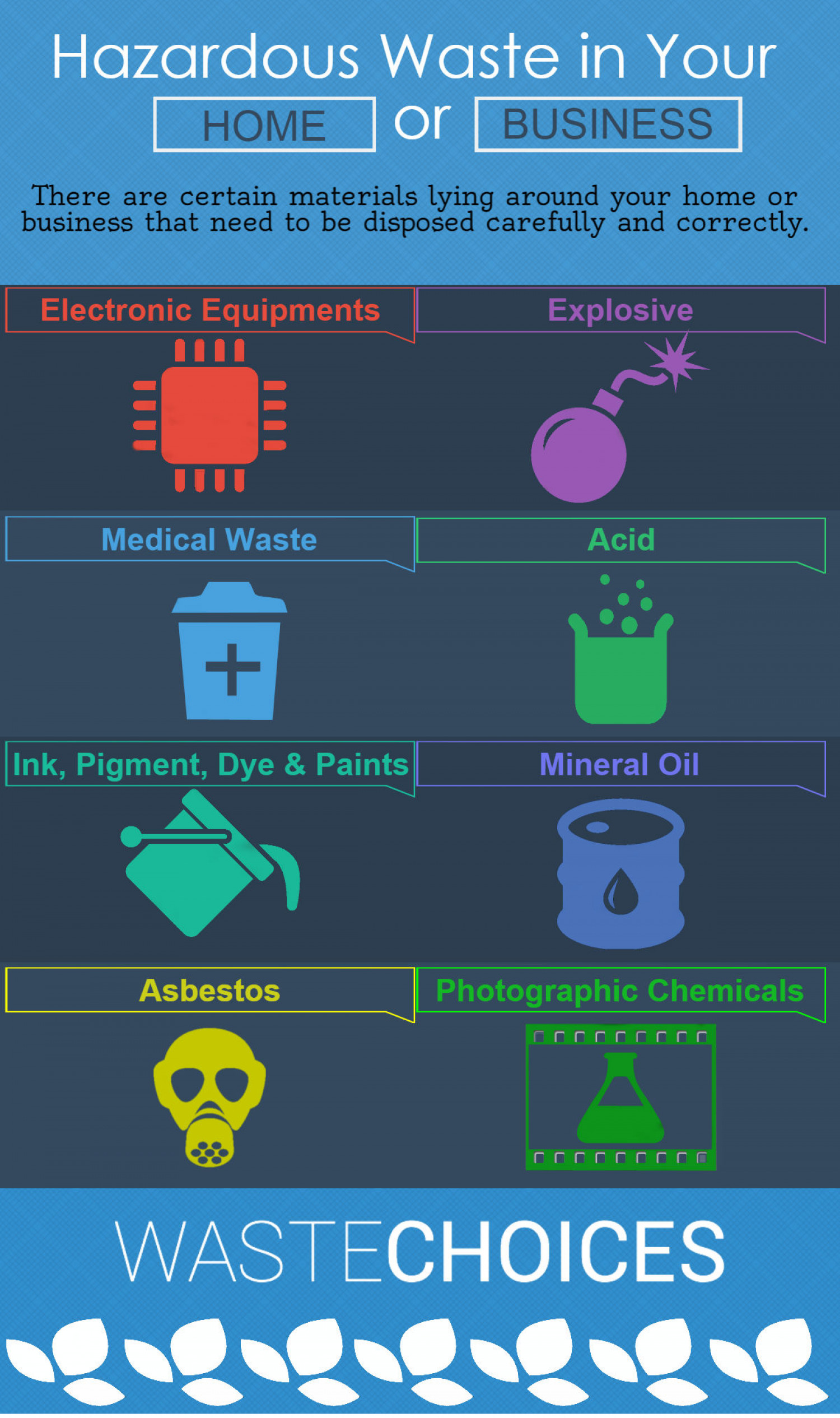 Hazardous waste in your home or business  Infographic
