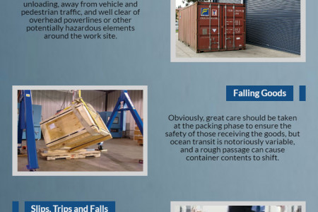 Hazards To Consider When Loading & Unloading Container Infographic