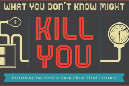 HBP: What You Don't Know Might Kill You Infographic