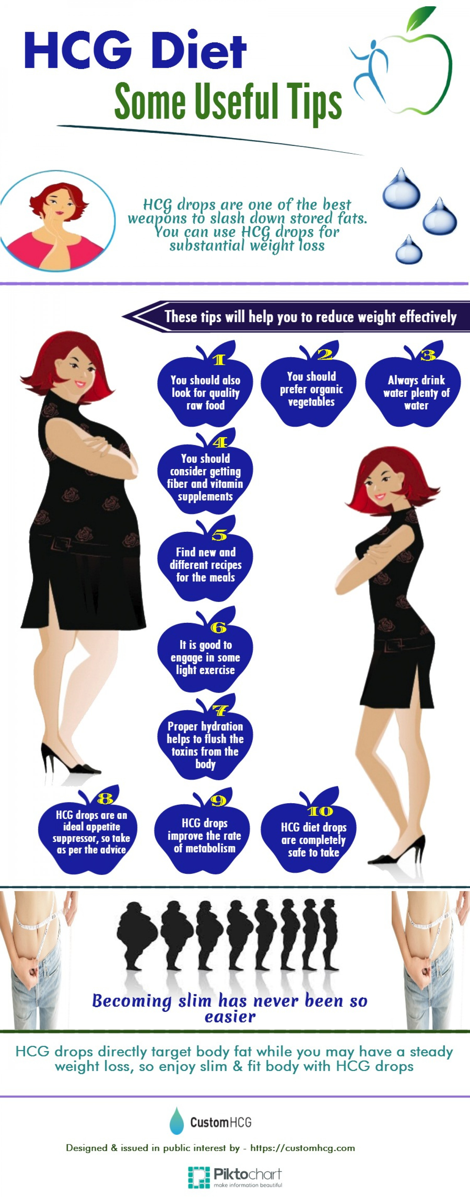 HCG Diet – Some Useful Tips Infographic