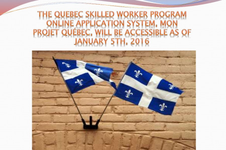 he Quebec Skilled Worker Program online application system, Mon projet Québec, will be accessible as of January 5th, 2016  Infographic
