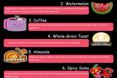 Headache Relieving Foods Infographic
