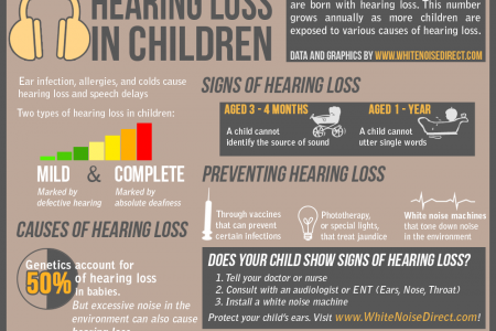 Healing Loss in Children Infographic
