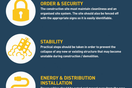 Health & Safety in a Self Build Project Infographic