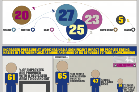 Health and hygiene in the office and workplace Infographic