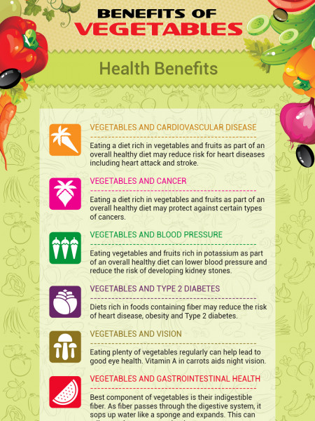 Benefits of Vegetables Infographic