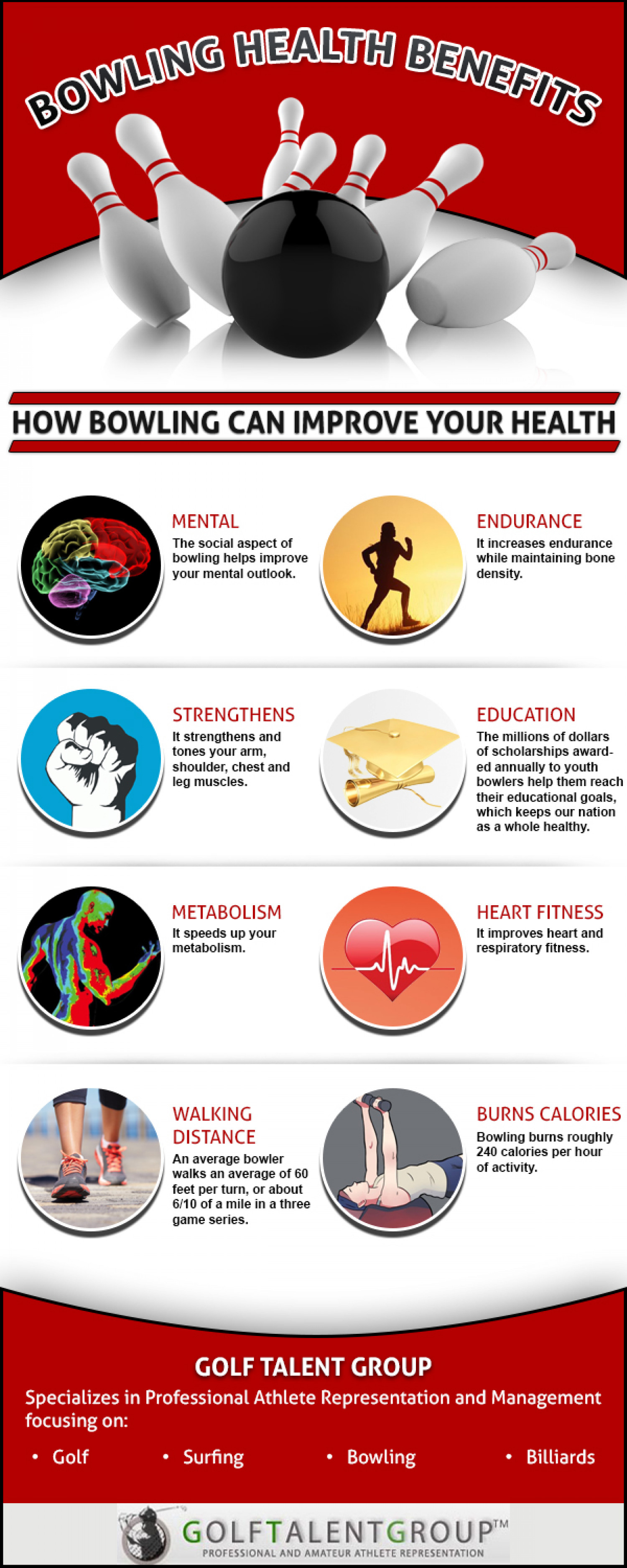 Bowling Health Benefits Infographic