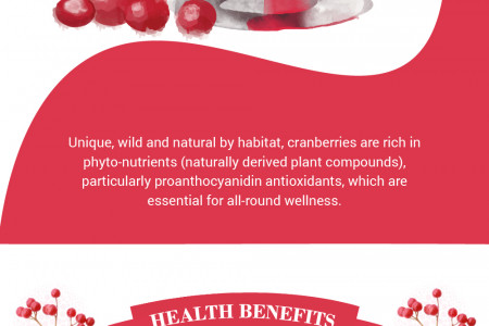 Health Benefits Of Cranberries Infographic