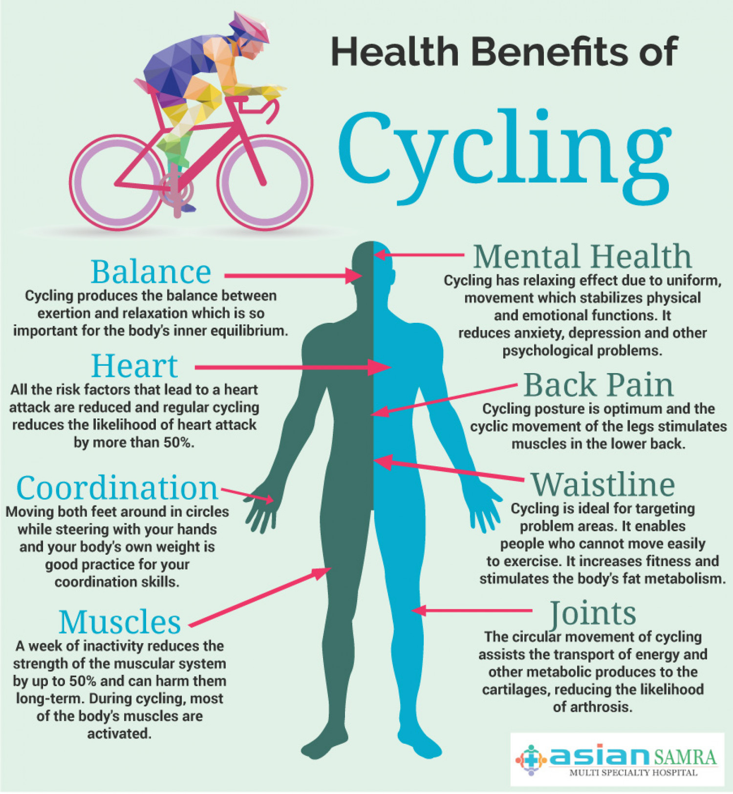 Image result for cycling benefits