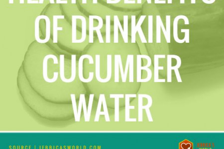 Health Benefits of Drinking Cucumber Water Infographic