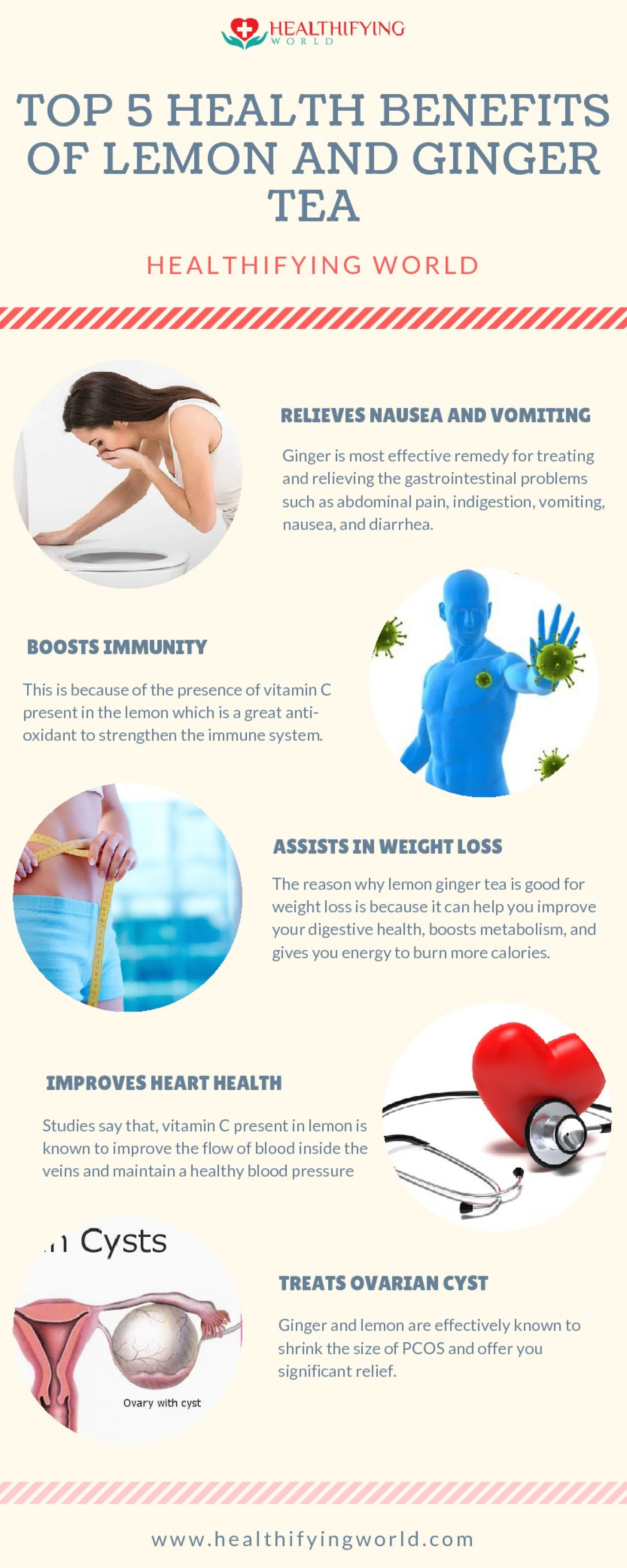 Health Benefits of Lemon & Ginger Tea Infographic