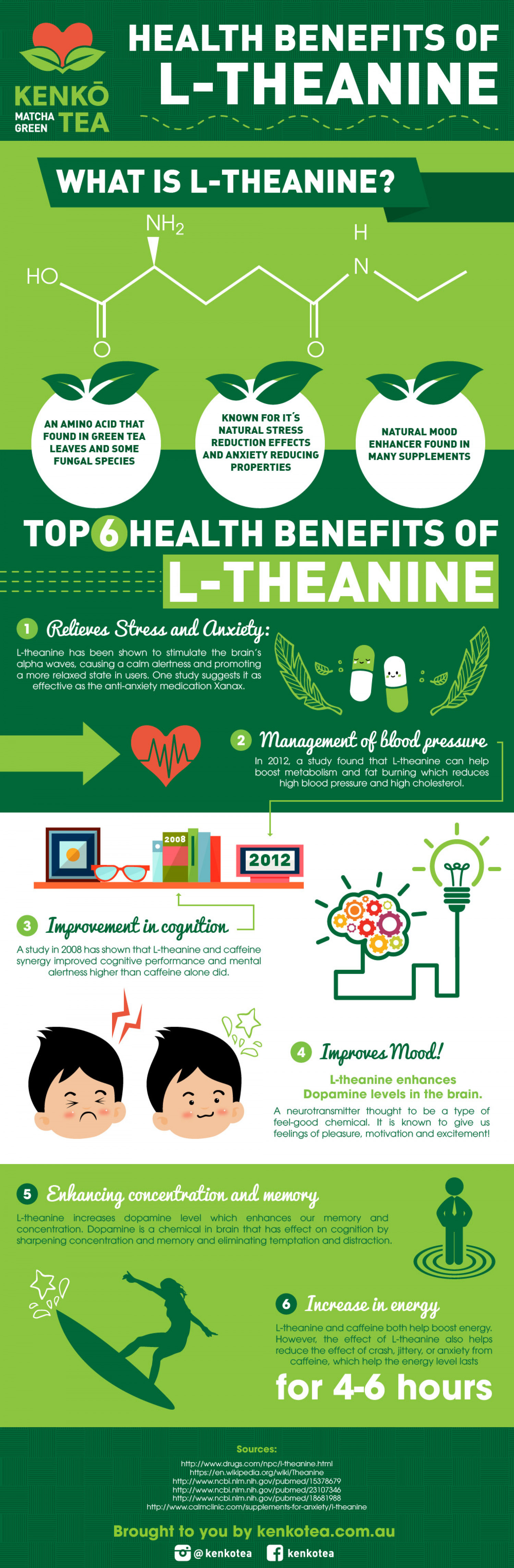 Health Benefits of L-Theanine | Kenko Tea Infographic