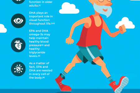 Health Benefits of Omega 3 For Old Ages | Healthy Naturals Infographic