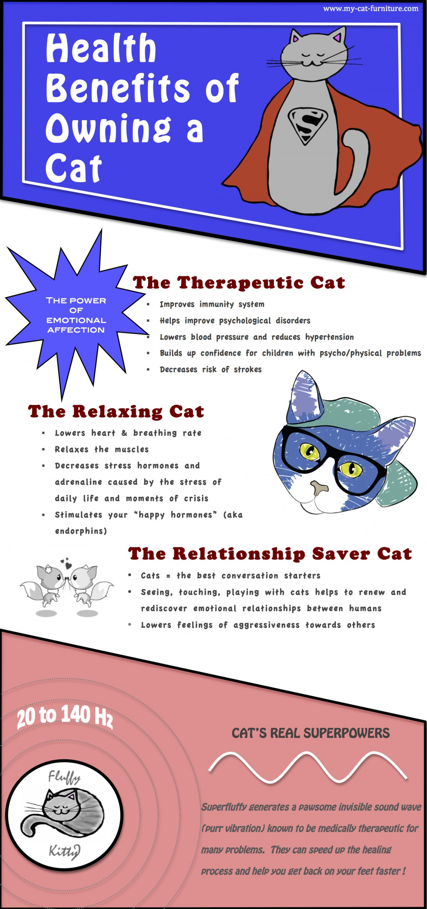 Health benefits of owning a cat Infographic