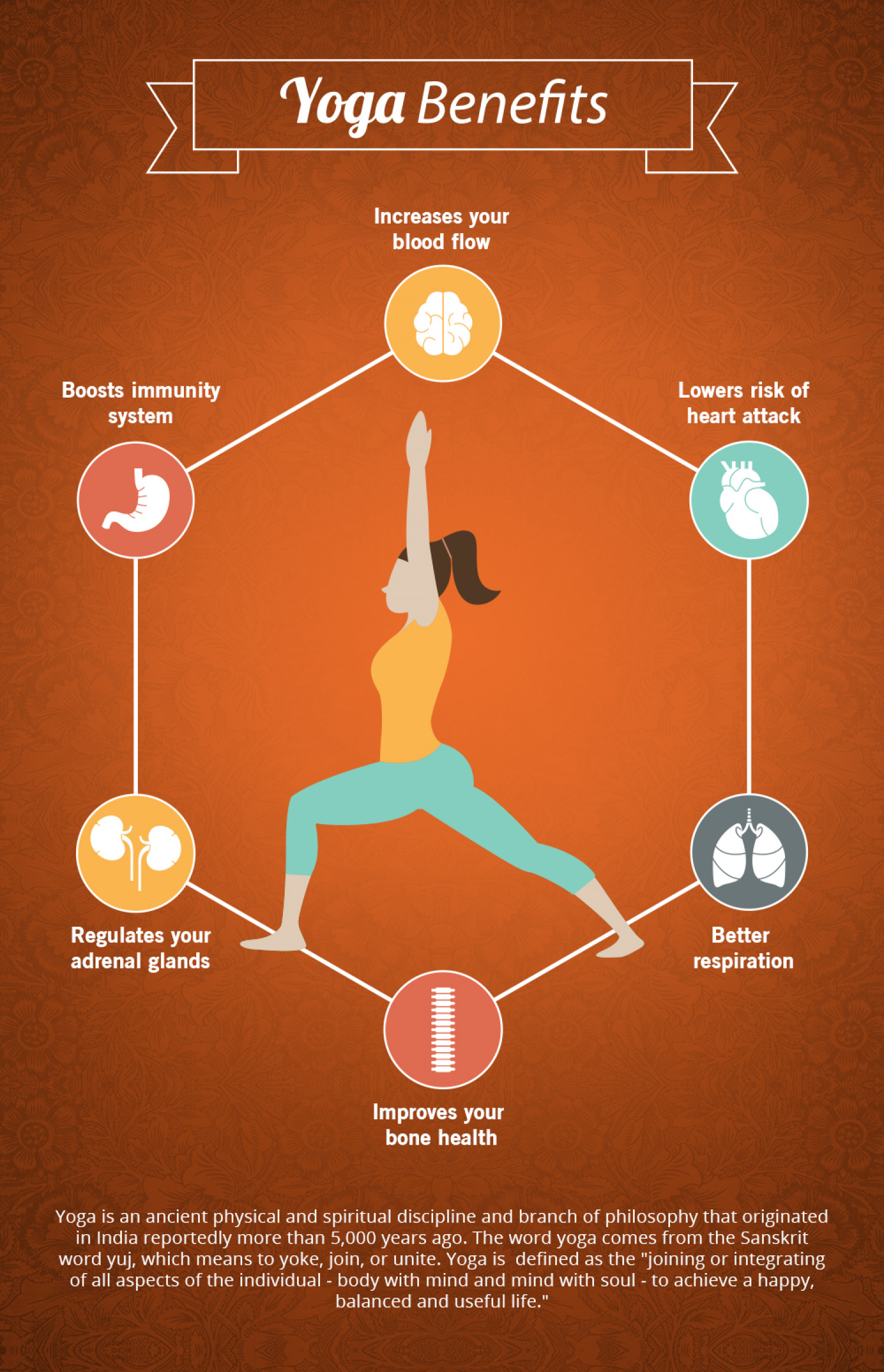 health benefits of yoga visual ly
