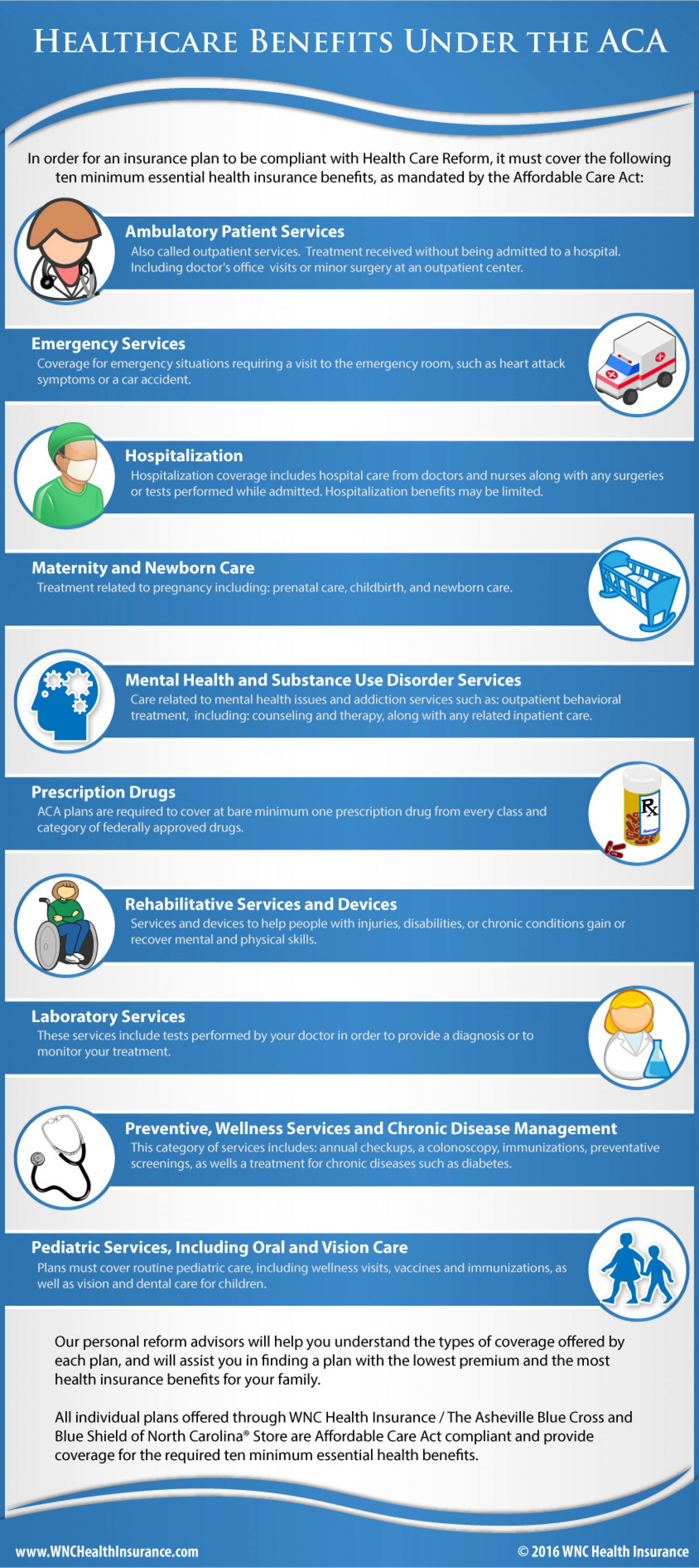 Health Benefits Under The Affordable Care Act Infographic
