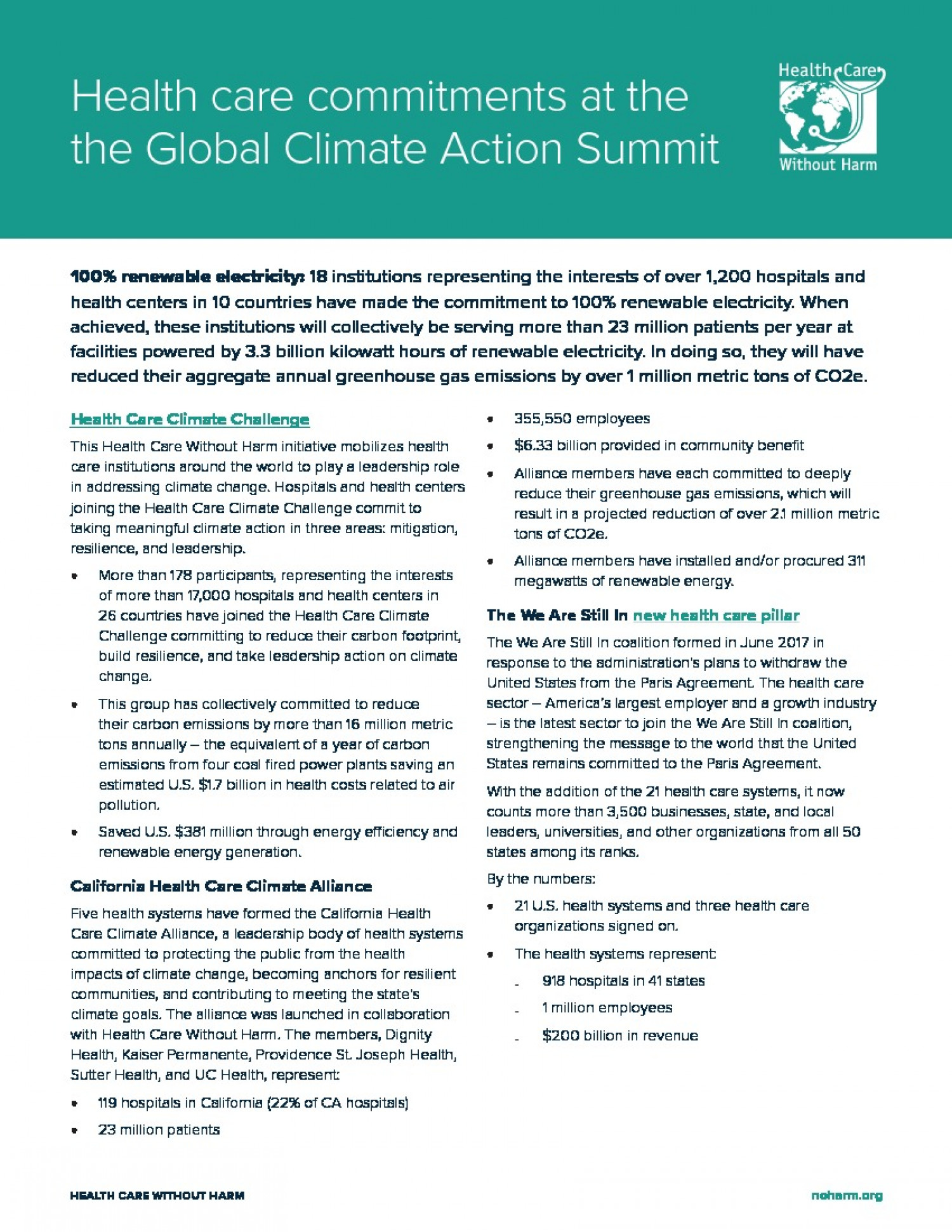Health care climate commitments Infographic