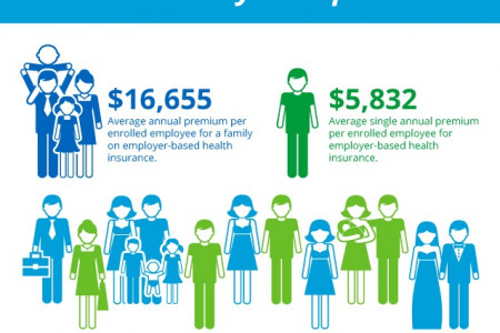 Health insurance policies Infographic
