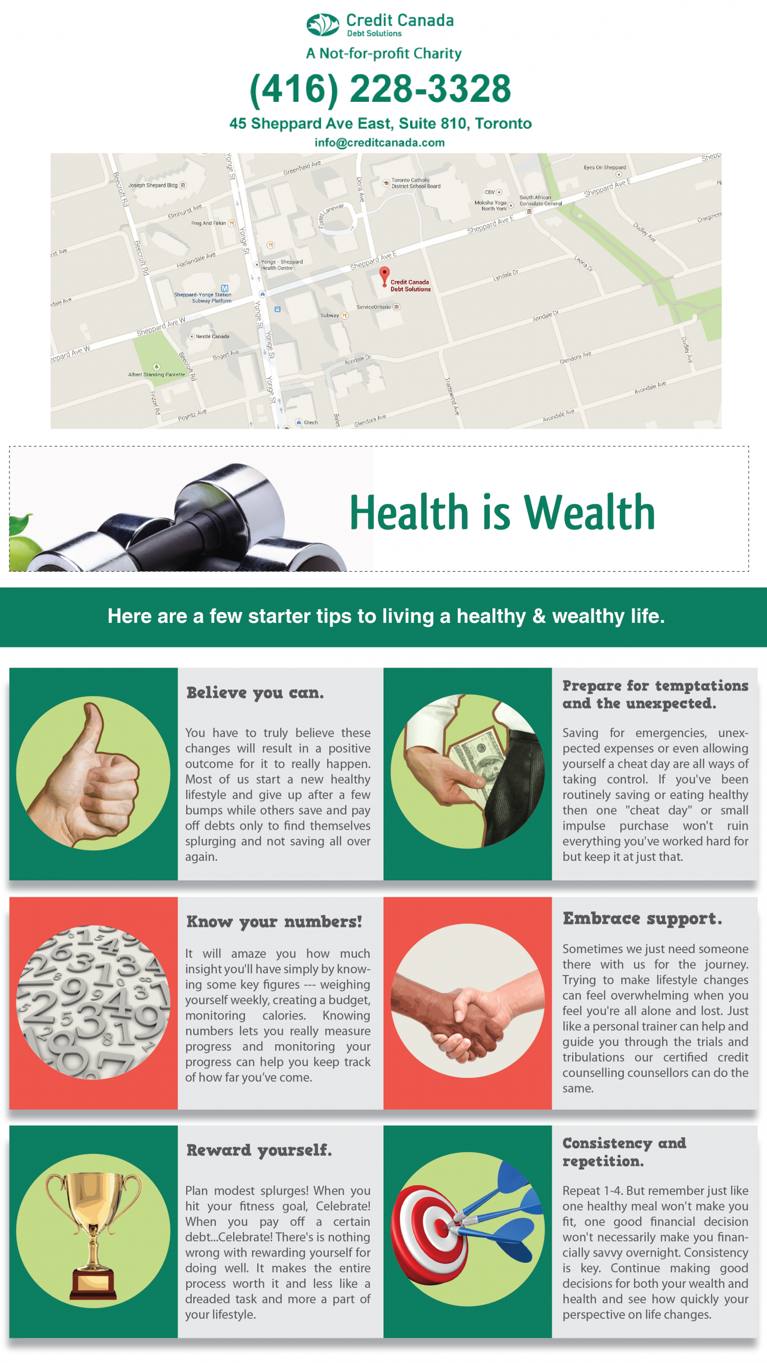 Health is Wealth Infographic