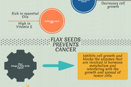 Healthbuddy Herbal Flaxseed Oil Softgel Capsules Infographic