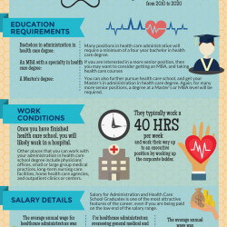 healthcare administration degree infographic | visual.ly, Cephalic Vein