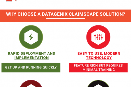 Healthcare Claims Management Software Infographic