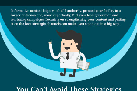 Healthcare Content Marketing - Know the Facts Infographic